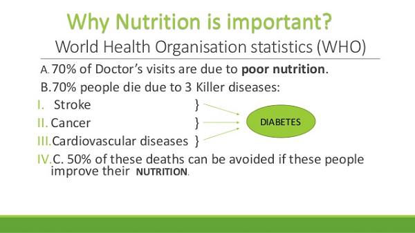 600healthcostsnutrition
