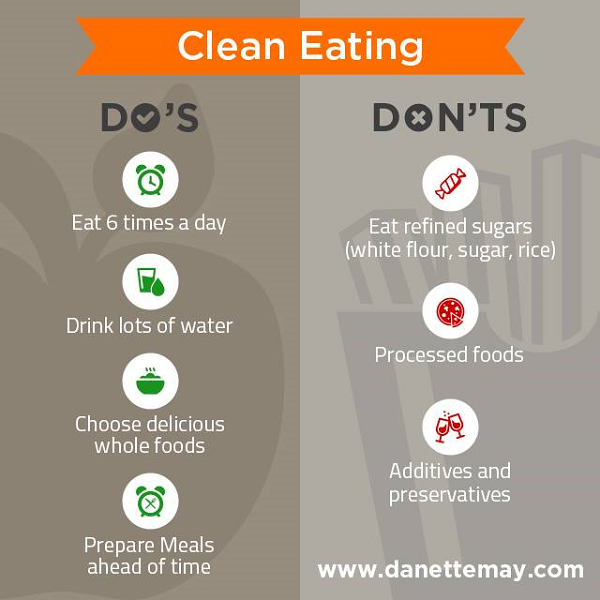 600-clean-eating-guide