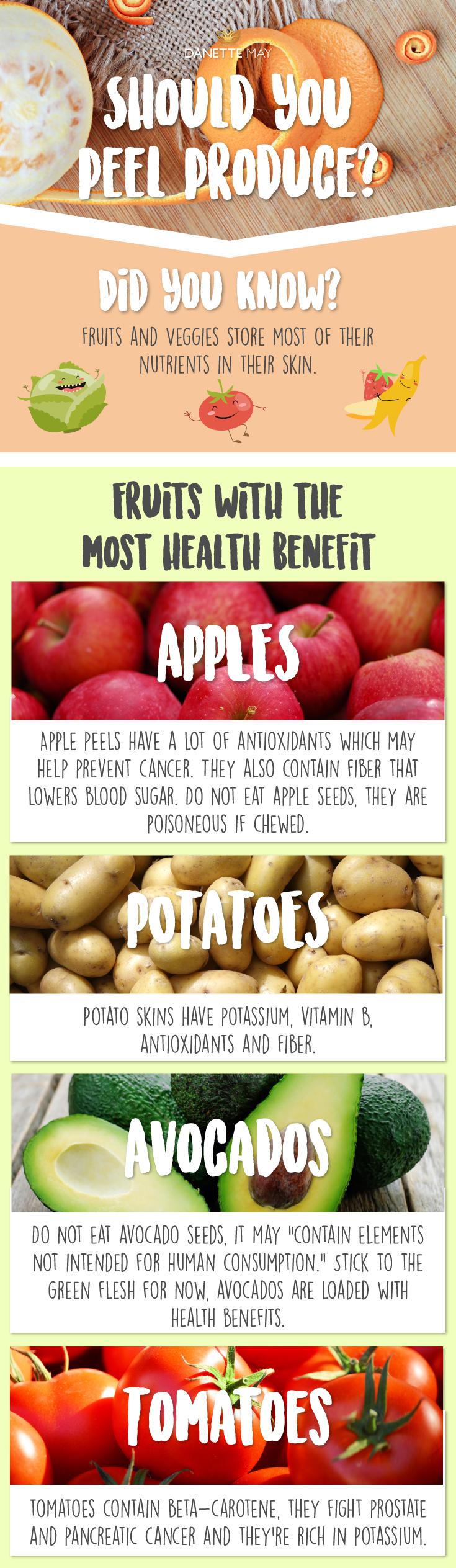 peeling produce infographic