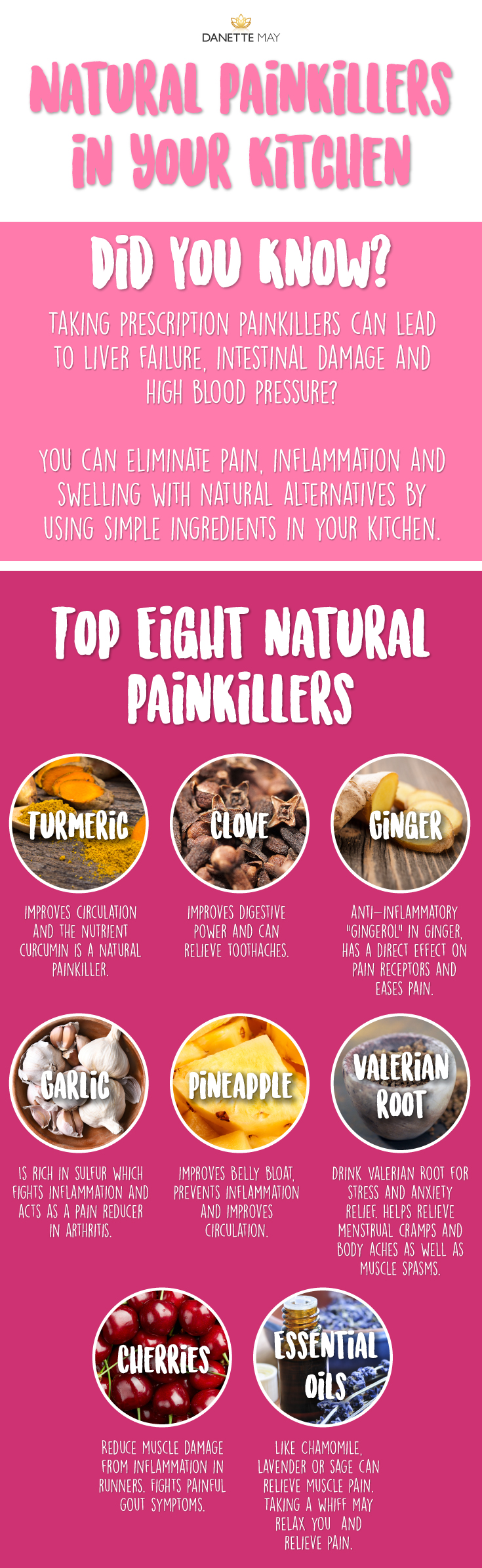 natural painkillers infographic