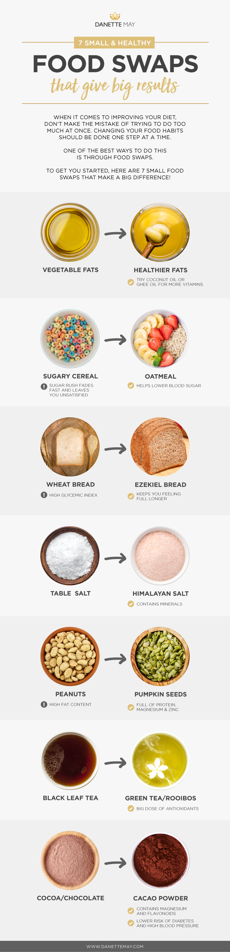 Small Food Swaps Big Difference Infographics